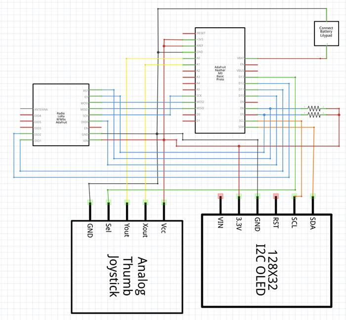 joystick schema lora